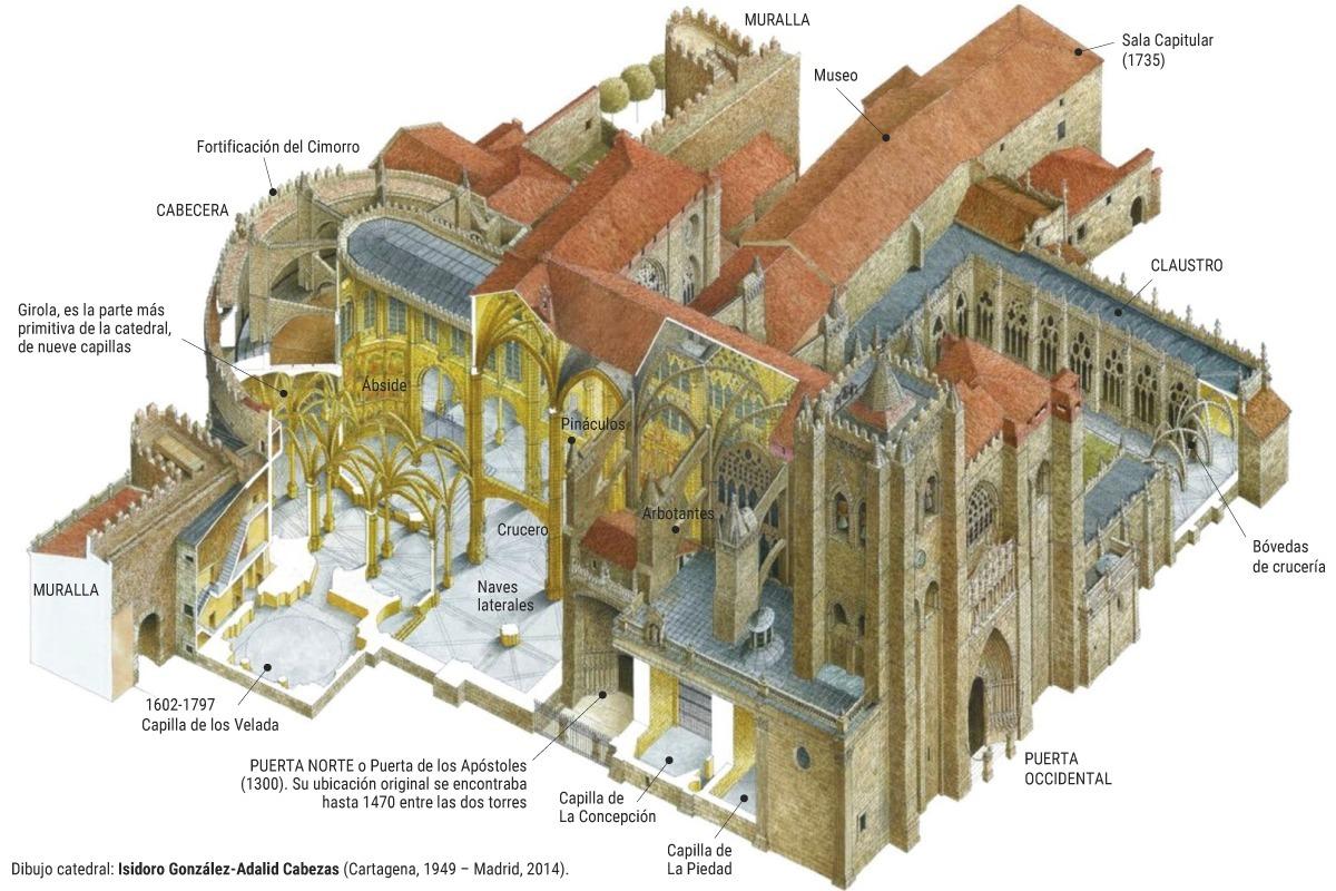 Las reglas fiscales de la UE y la catedral de Ávila... ¿Se han vuelto ineficaces tras tantas reformas?