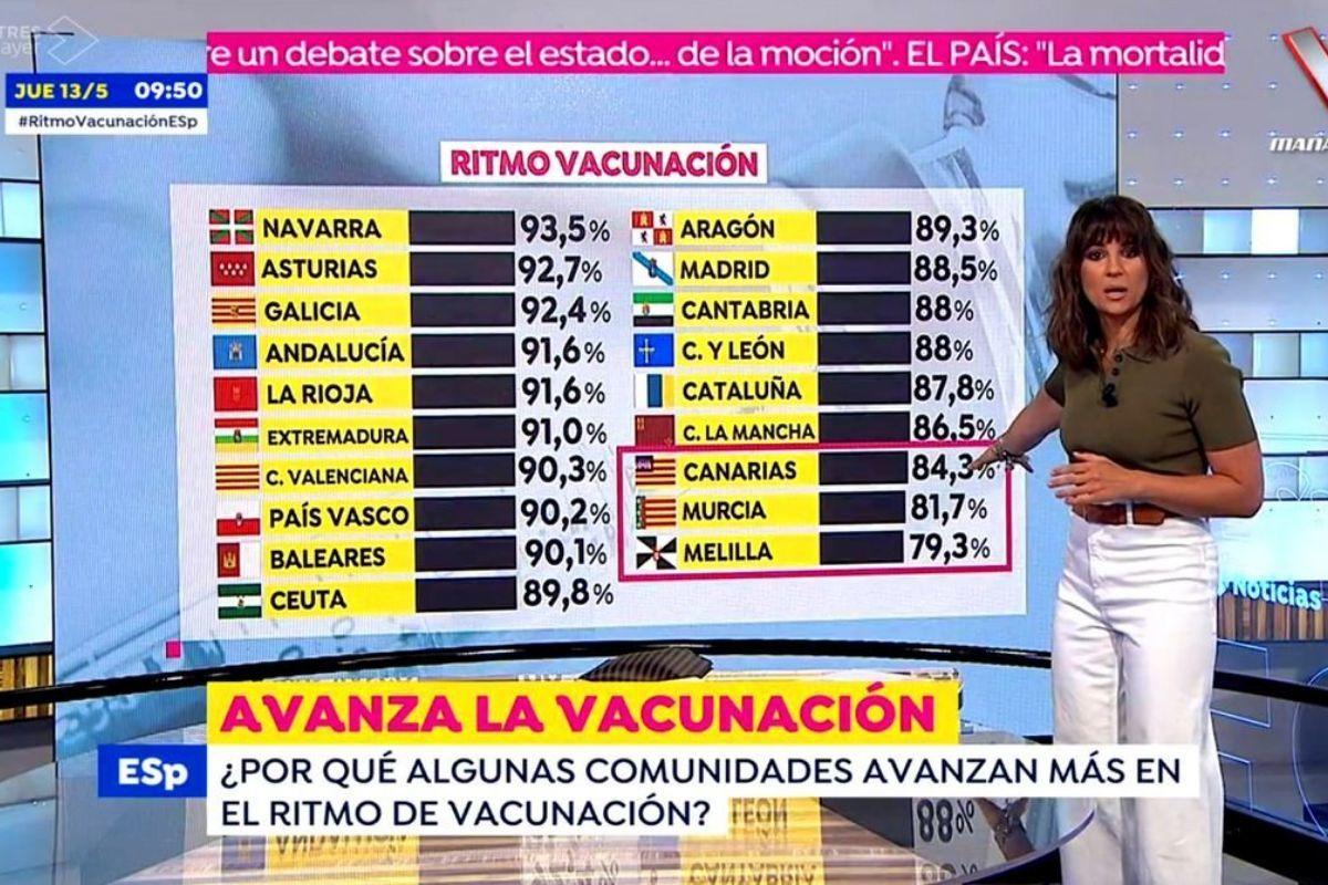 Espejo Público: Las disculpas de Lorena García tras el polémico error con las banderas de las comunidades