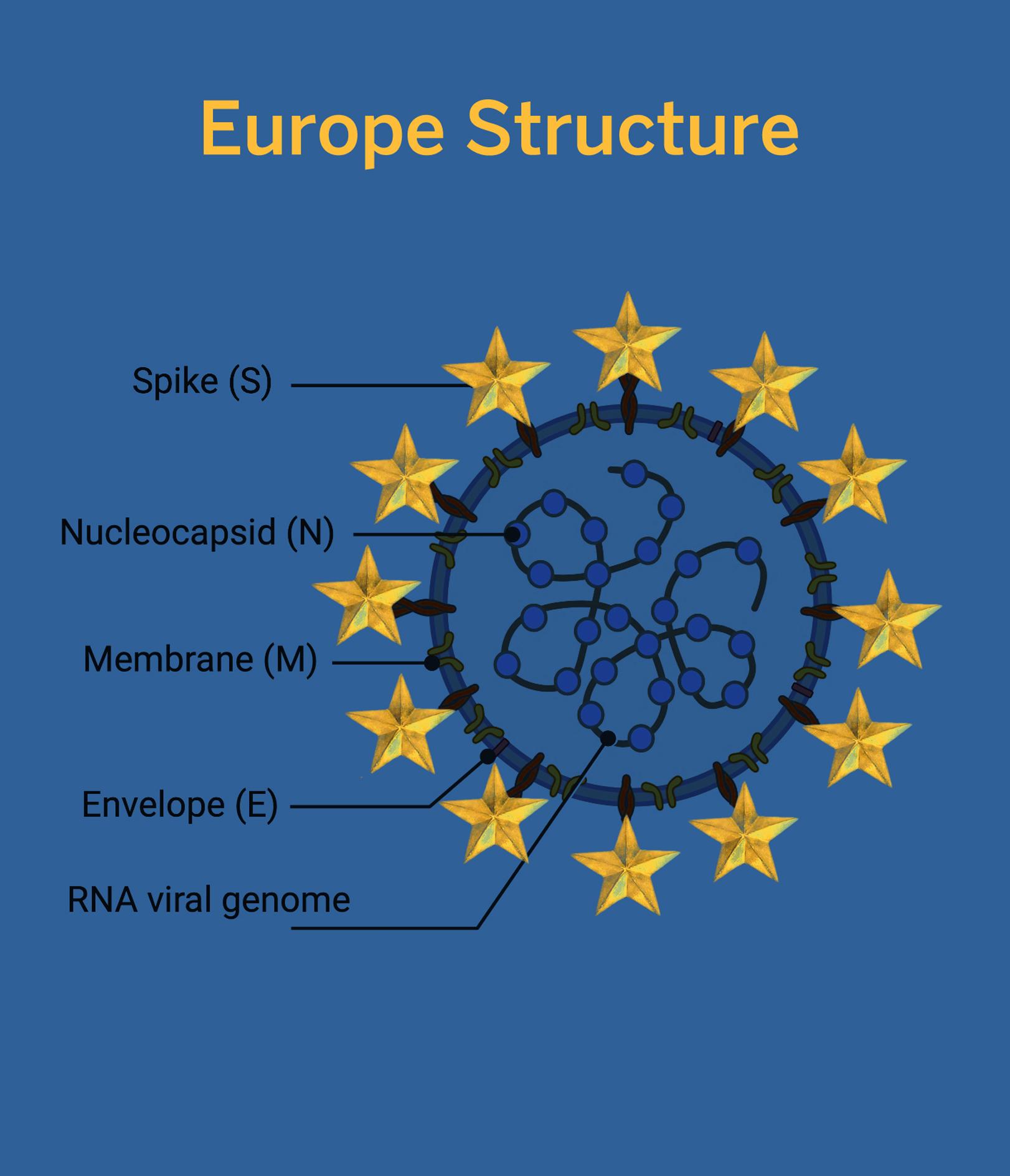 Contar con la gente para el futuro de la soberanía europea