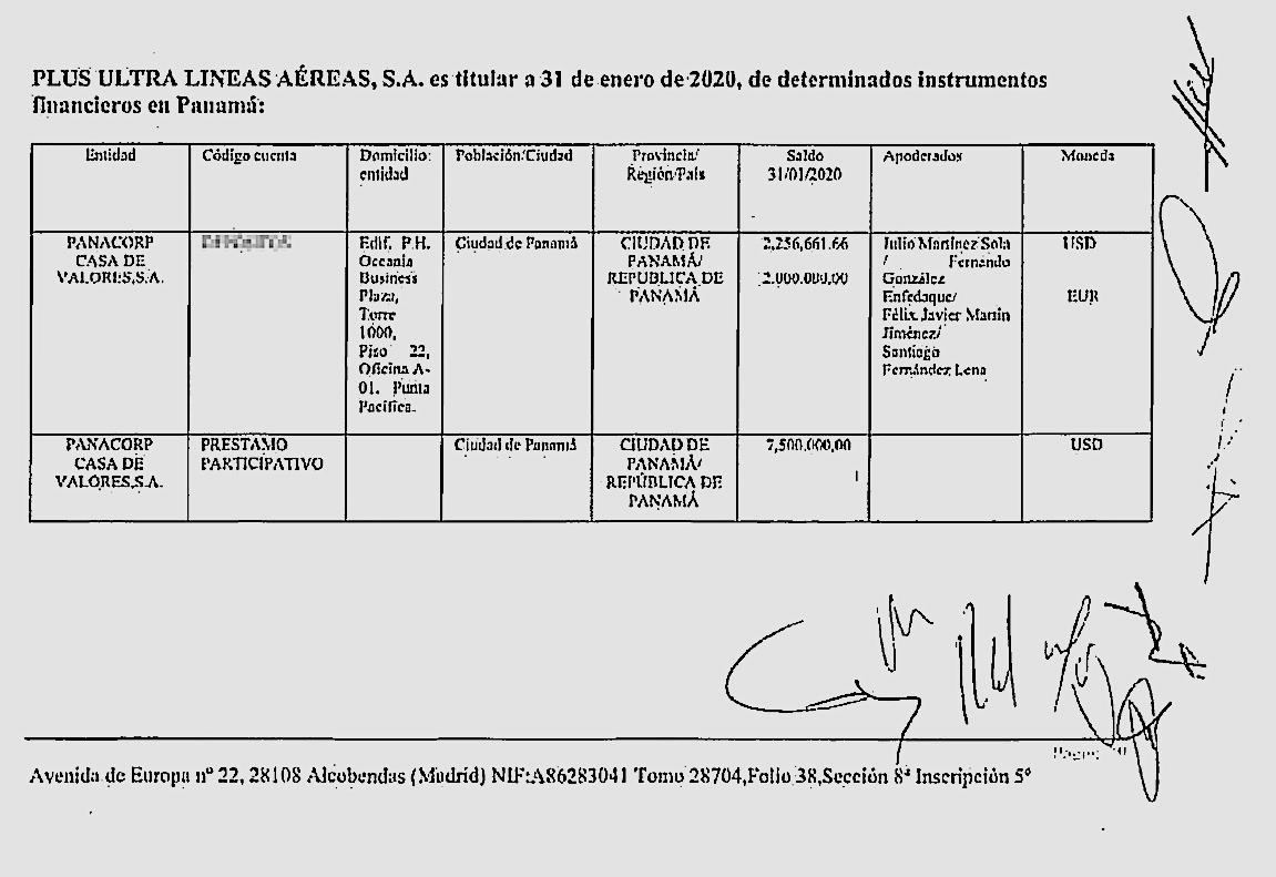 Extracto de las últimas cuentas anuales de Plus Ultra con la referencia a sus depósitos y préstamos  en Panamá.