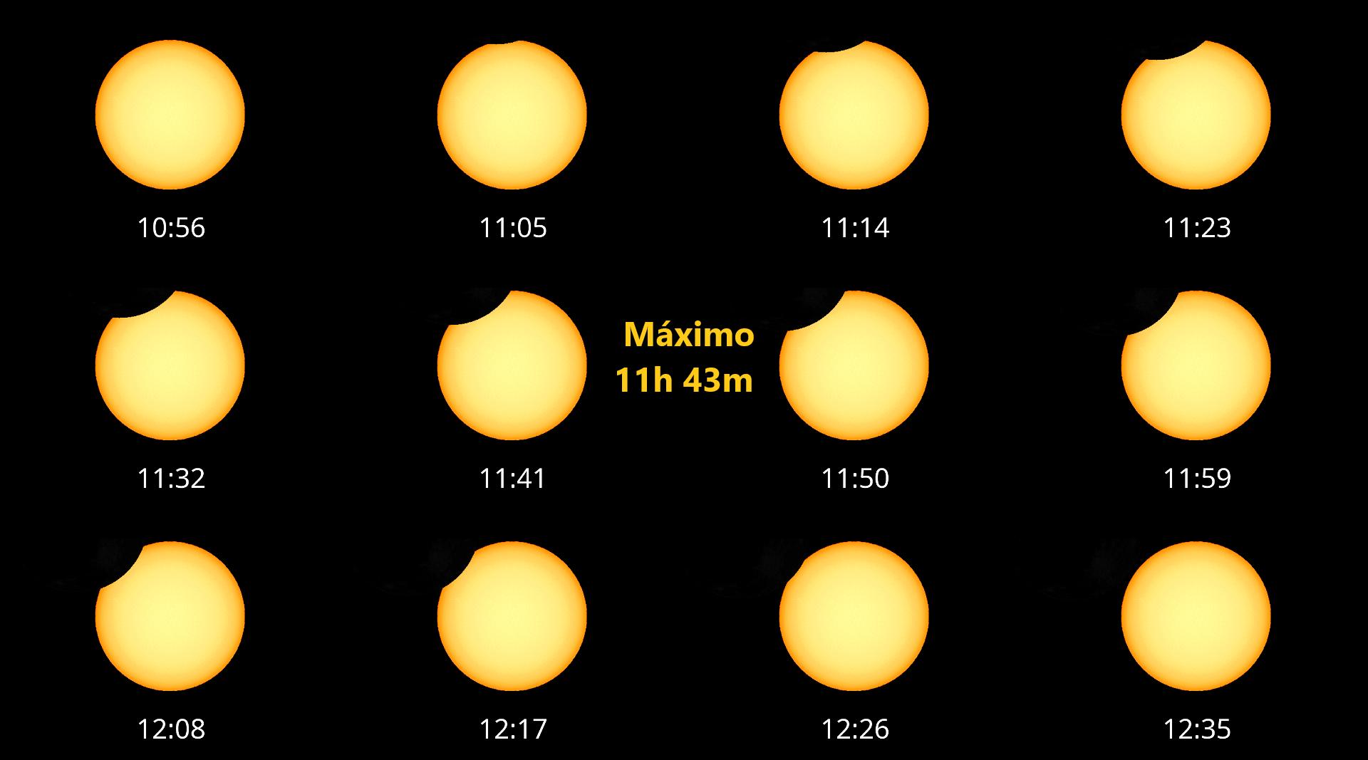Desarrollo el eclipse en Madrid (hora oficial peninsular)