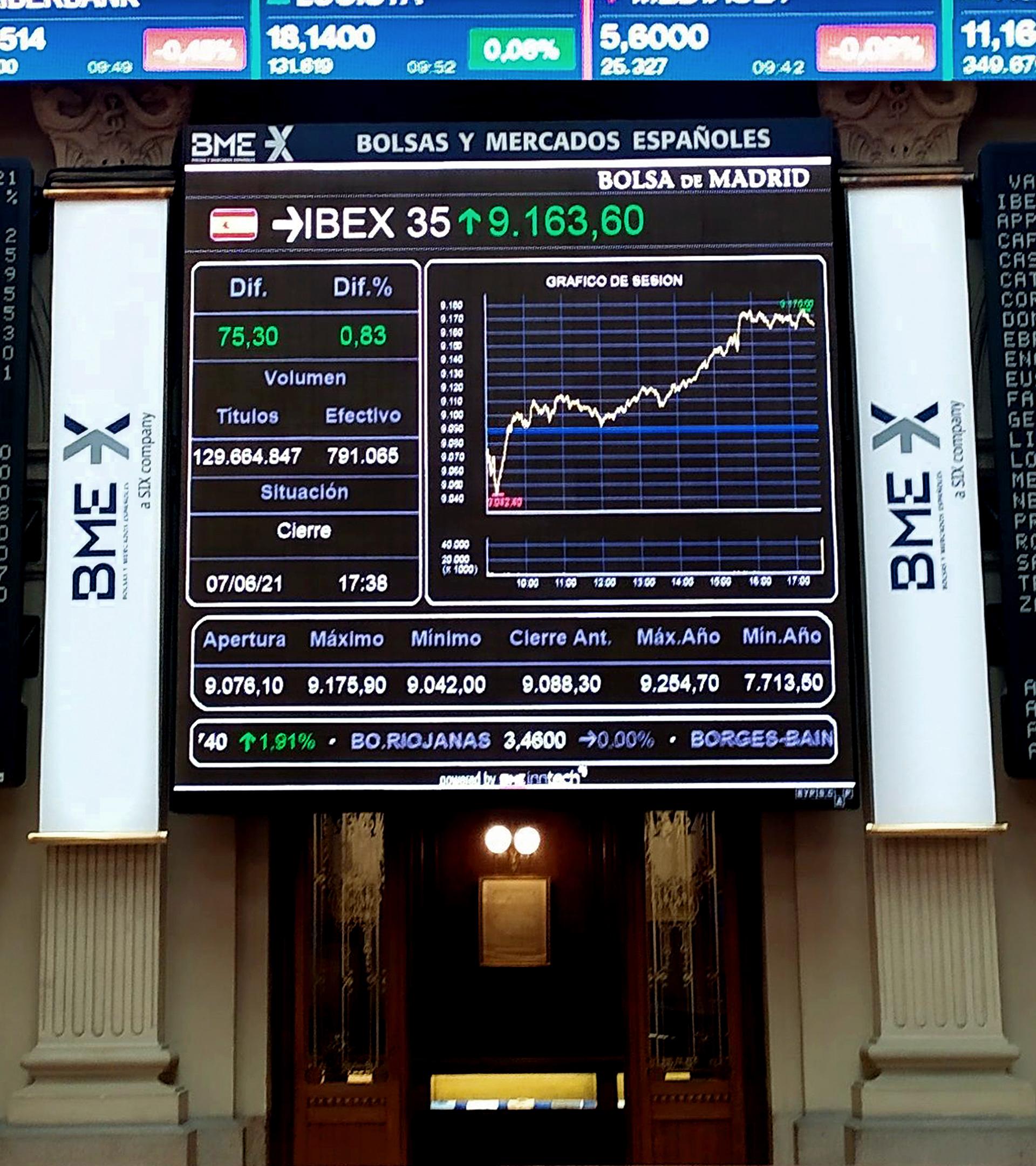 A la sombra de los fondos indexados