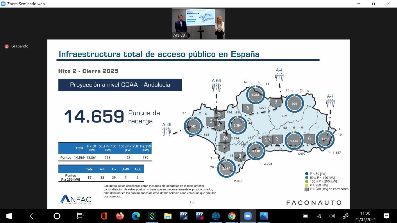 Así quedarían las infraestructuras de recarga en Andalucía ya en 2025.