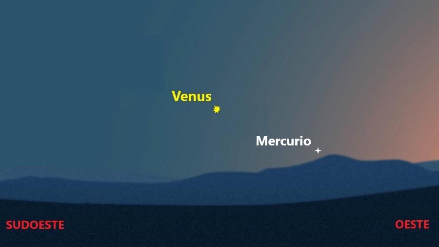 Venus y Mercurio en el crepúsculo el día 19