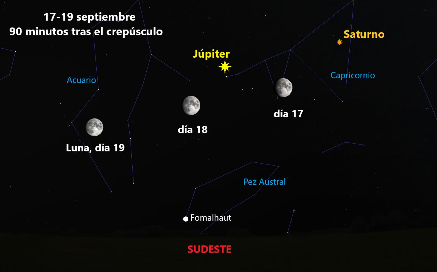 Conjunción de Júpiter, Saturno y la Luna