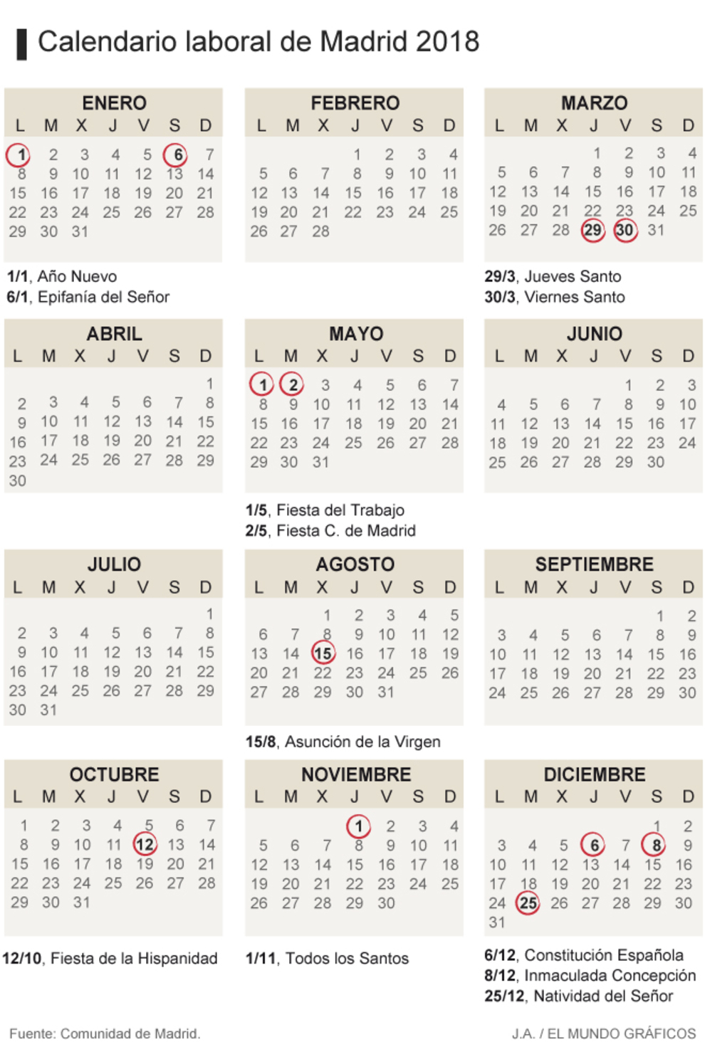 Calendario laboral de Madrid 2018