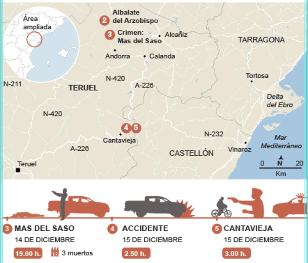 El criminal de Teruel