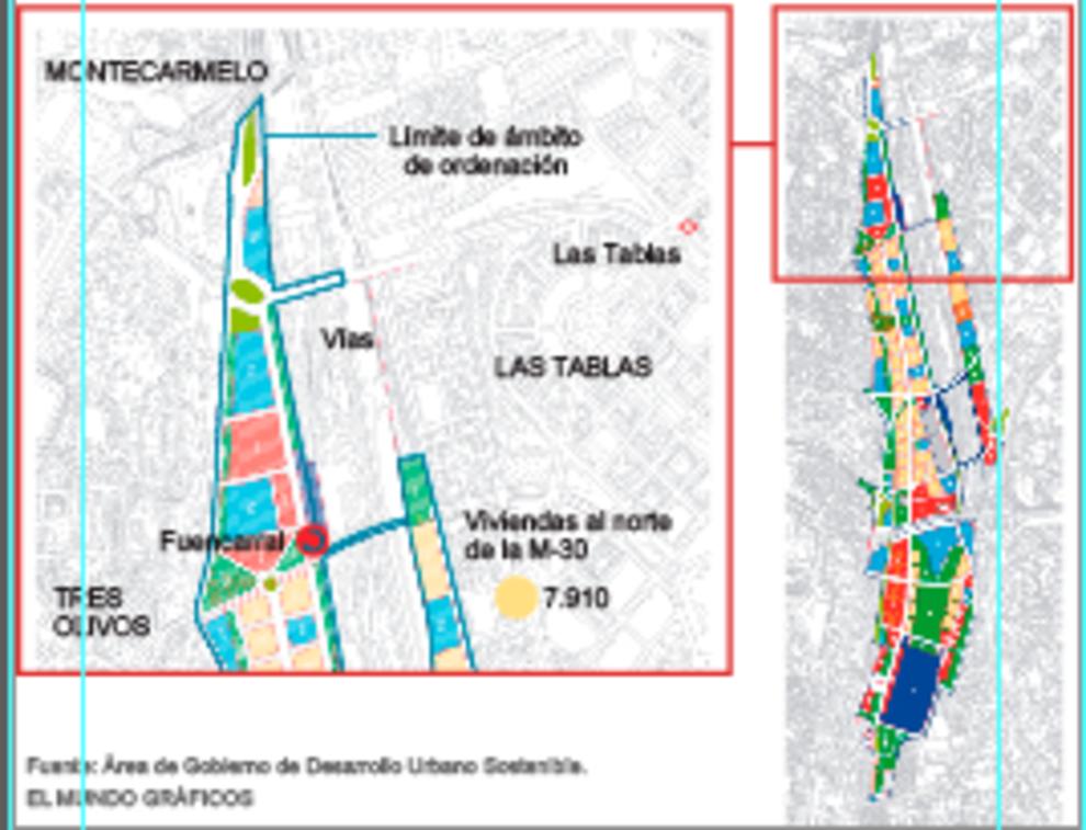 Castellana Norte 1