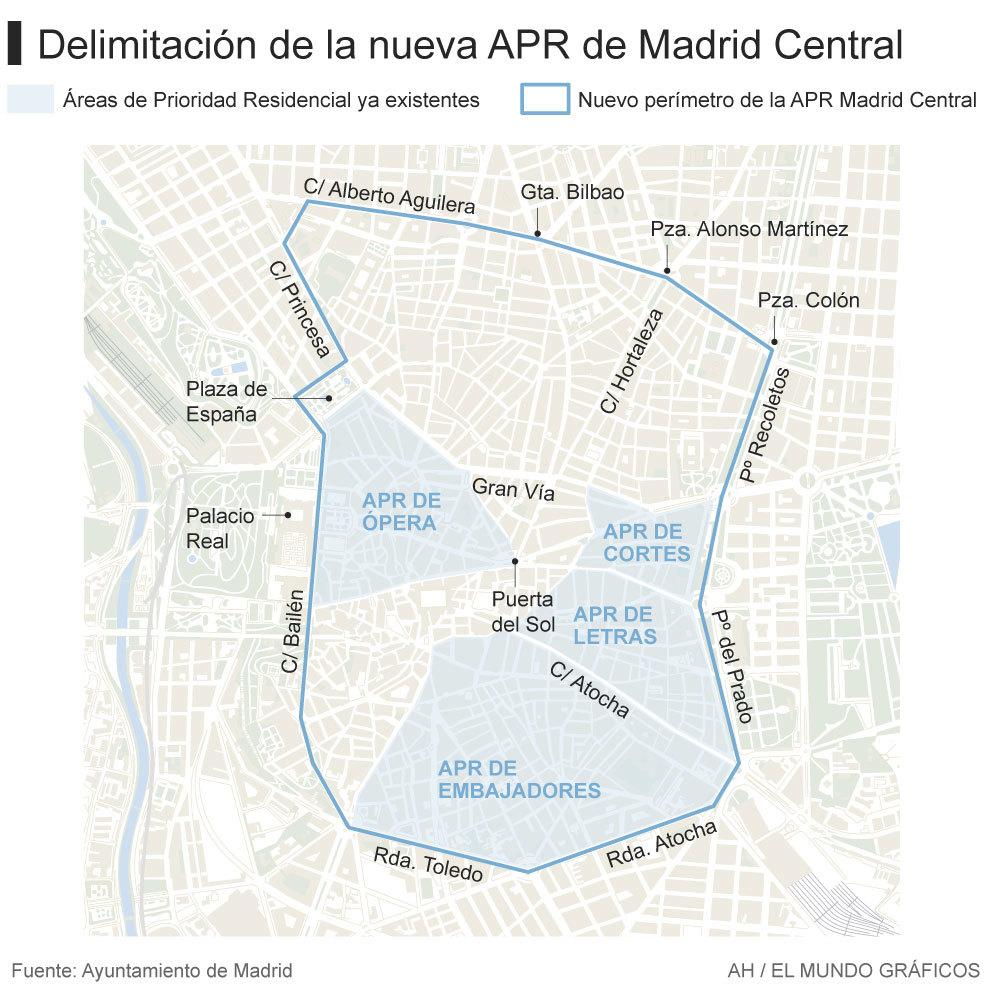 Plano nueva APR Madrid Central julio 2018
