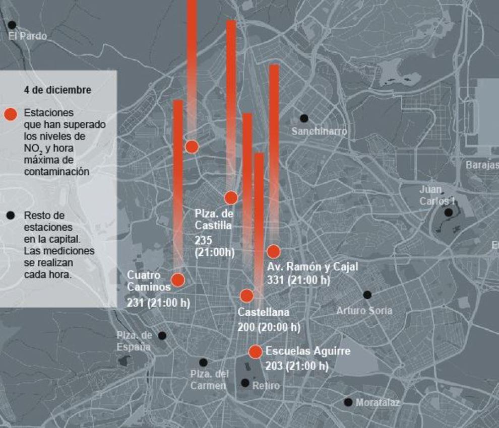 Medidores contaminacion Madrid