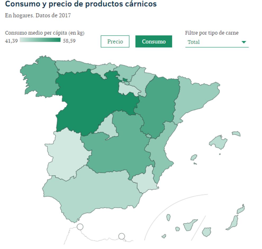 Mapa de precio y consumo de carne
