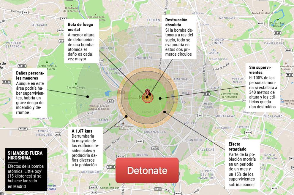 Cómo han cambiado las bombas atómicas desde Hiroshima thumbnail