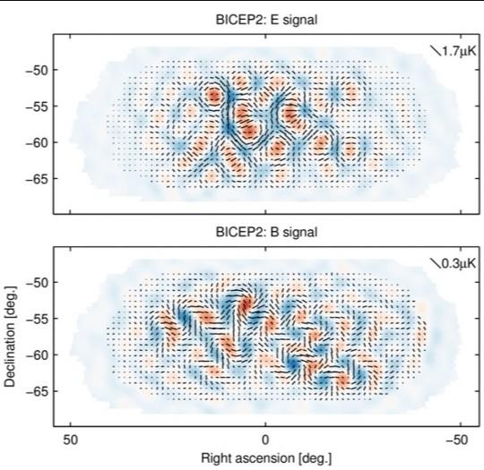 Los mapas que muestran la radiación cósmica de fondo. Harvard University