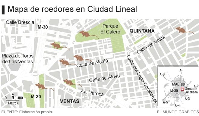Ciudad Lineal Madrid Mapa.Ratas En Ciudad Lineal Mas Alla Del Granier Madrid Home