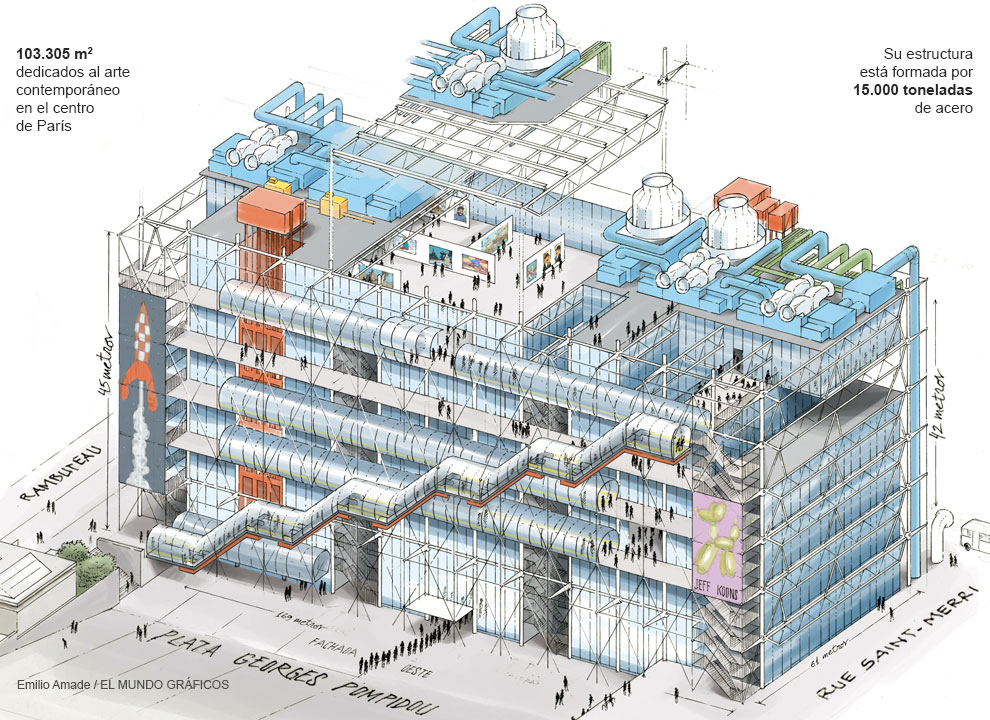 Museo Pompidou.40 Anos Del Pompidou De Paris El Desafio Irreverente De Richard