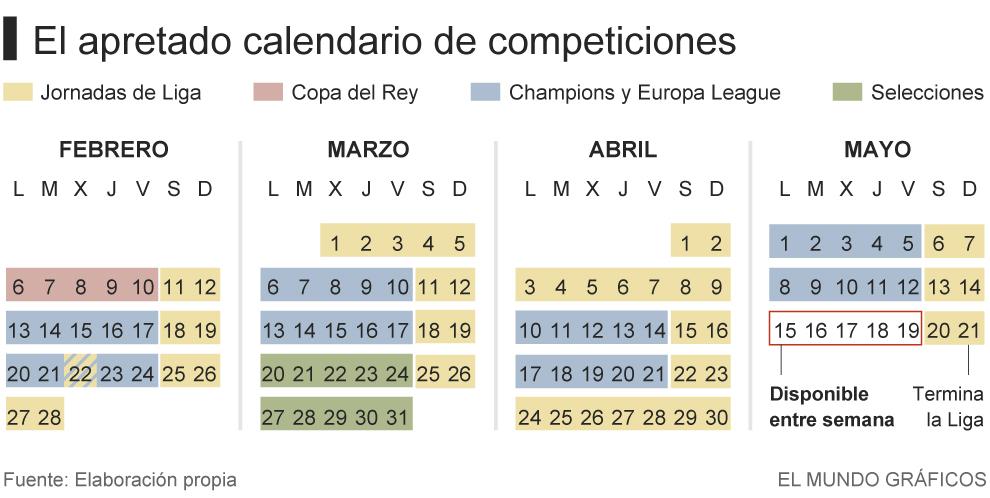 Real Madrid Calendario.Laliga La Mision Imposible De Encontrar Un Hueco En El
