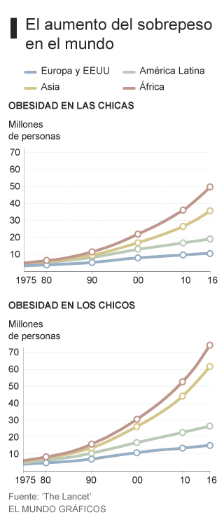 estadísticas de diabetes infantil nos