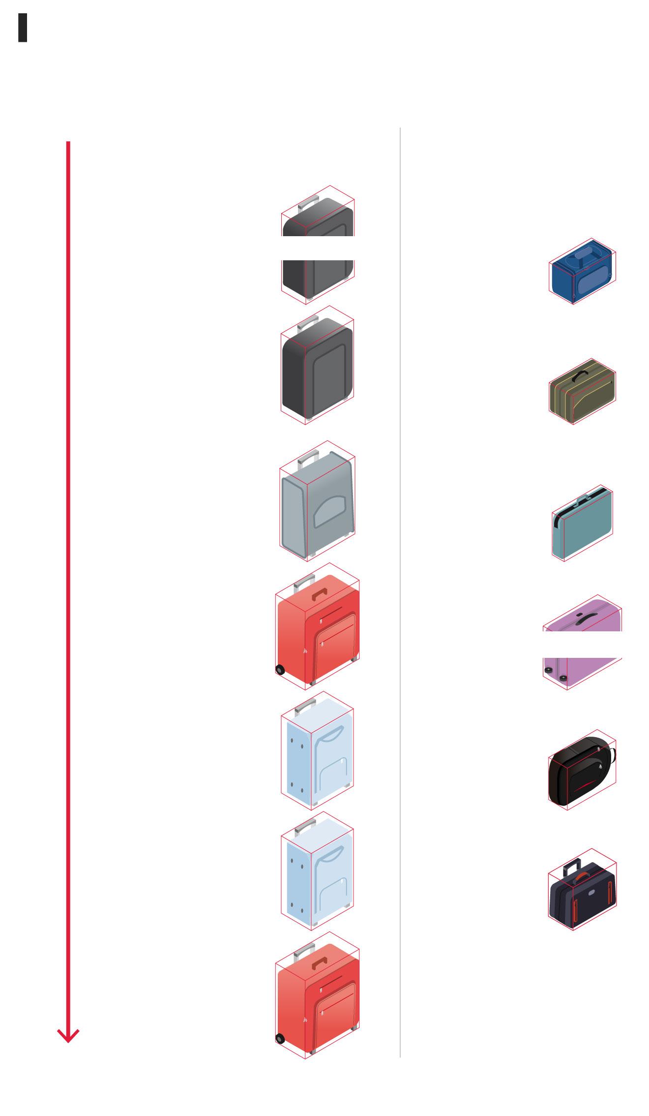 70aae967e Guía para saber qué se puede llevar como equipaje de mano en los ...