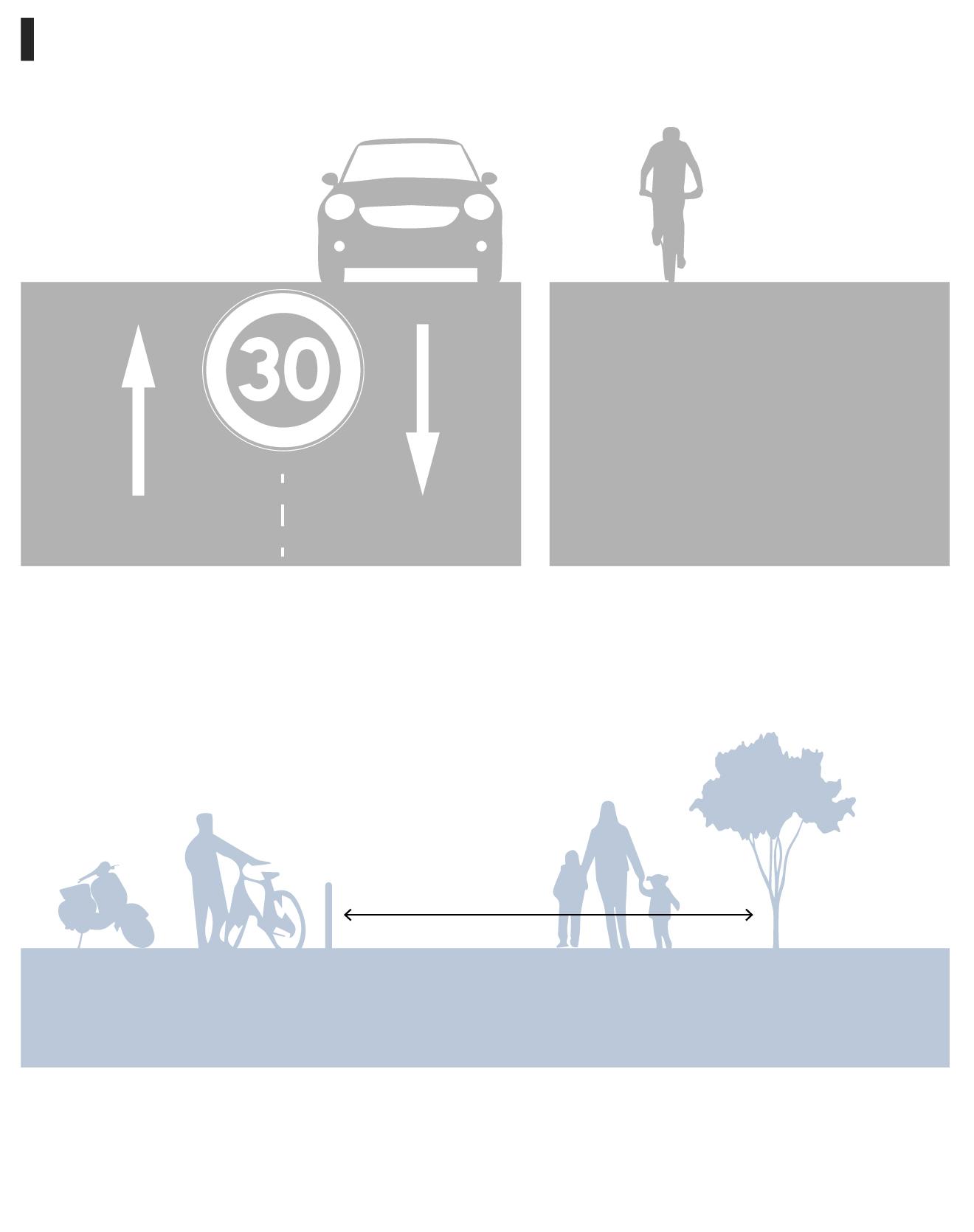 El Ayuntamiento de Madrid reduce a 30 km/h la velocidad en