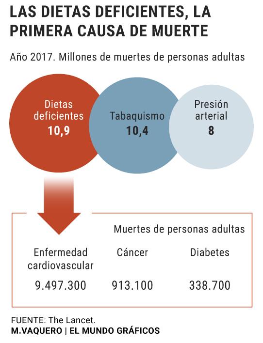 la diabetes causa cáncer