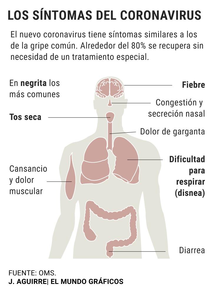 "Resultat d'imatges per a ""coronavirus"""