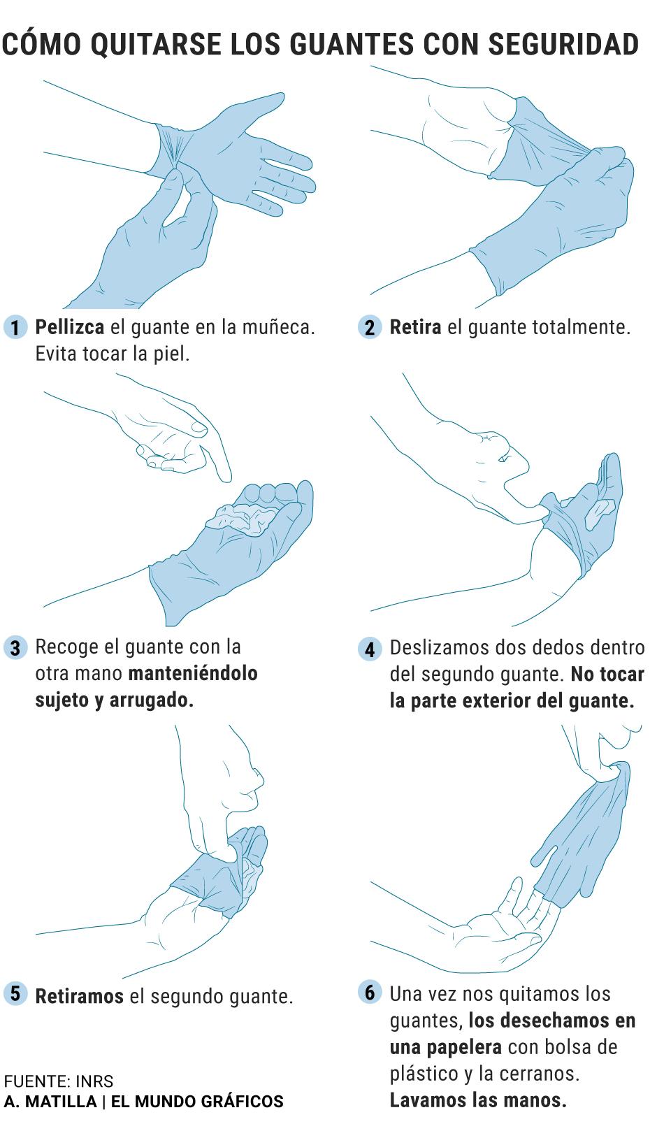 guantes 470