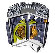 ¿Qué es el proyecto ITER?