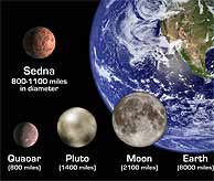 El planeta Sedna sería más pequeño que la Luna. (AP)