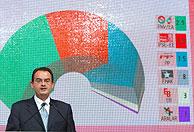El consejero de Interior del Gobierno Vasco, Javier Balza, ofrece los resultados electorales. (Foto: EFE)
