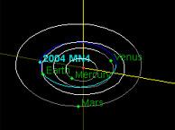 Simulación de la órbita del asteroide hecha por la NASA.