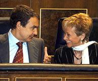 Zapatero habla con de la vicepresidenta De la Vega en el Pleno. (Foto: EFE)