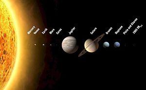 Así podría ser el nuevo mapa del Sistema Solar. (Foto: EFE)