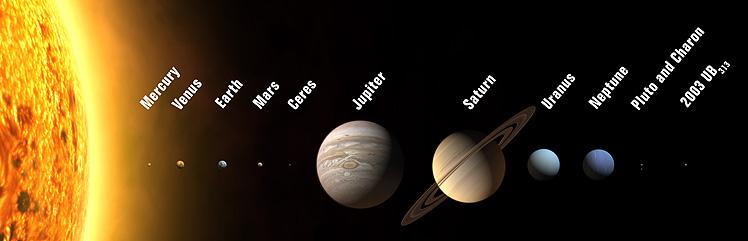 Los planetas del Sistema Solar | elmundo.es