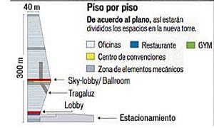 Plano del nuevo edificio. (Foto: Diario 'Reforma')