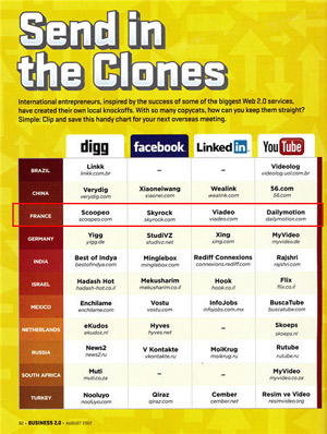 Cuadro de 'clones' publicado por Business 2.0. (Foto: Techcrunch)