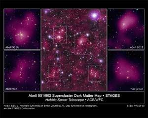 Mapa del supercúmulo de galaxias 'Abell 901 / 902' con las fuerzas de la materia oscura actuando sobre las galaxias (Foto: NASA / ESA)