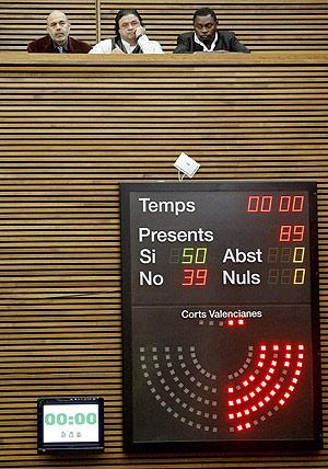 Las Cortes Valencianas han aprobado con los votos a favor del PP y en contra de la oposición, la ley de Integración de los Inmigrantes. (Foto: EFE)