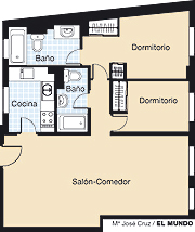 Plano de los pisos.