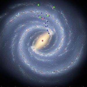 Representación artística de la Vía Láctea. Los puntos azules y verdes indican las medidas de las distancia. (Foto:Robert Hurt, IPAC; REID, CfA, NRAO/AUI/NSF