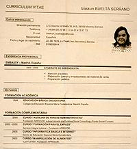 Currículum de Izaskun.