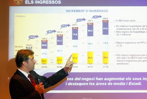 Ferran Soriano, presentando los datos económicos durante su etapa en el Barça | Quique García