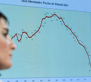 Evolución del valor de las casas en España, según el Ministerio de Vivienda   Efe