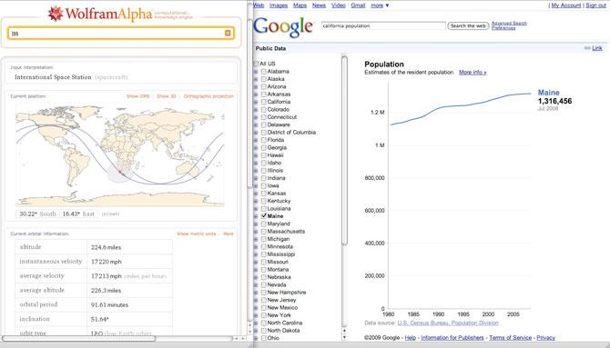 A la izquierda, un resultado en Wolfram Alpha y a la derecha, en el buscador de datos de Google.   Techcrunch