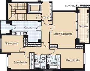 Plano de una vivienda de 3 dormitorios. | M. José Cruz