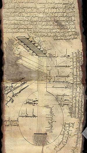 El detallado diseño de un laúd de 8 cuerdas. Manuscrito del s. IX.