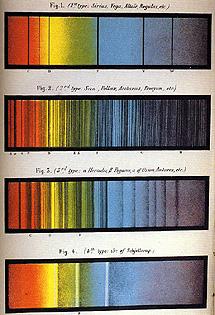 Los espectros de los cuatro tipos estelares del padre Secchi