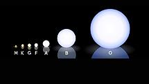 Tamaños comparados de varios tipos de estrellas