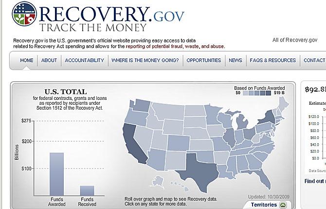 Imagen de recovery.org