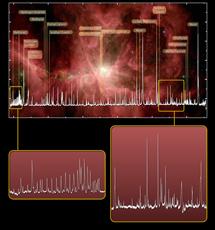 Resultado de imagen de Ampliación de algunos detalles en el espectro HIFI de Orión.