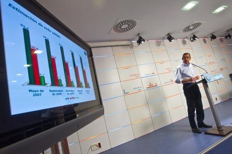 Antonio Clemente, durante la presentación de la encuesta del PP. | Benito Pajares